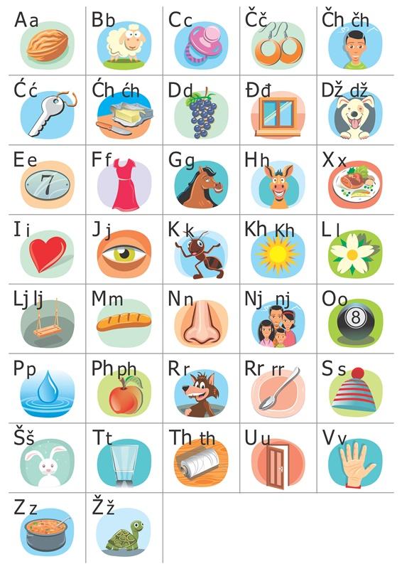 Romski alfabet (Grupa za decu i mlade INDIGO)